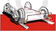 Smørevogn og skinneskrik